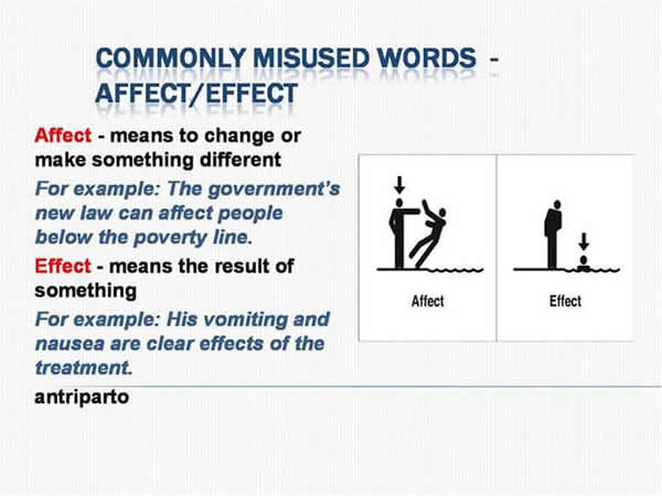 AFFECT VS EFFECT – Commonly Misused Words   Vocabulary Home