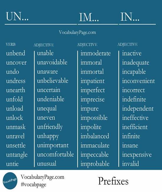 Using Prefix -Un. Im. -In – Vocabulary Home