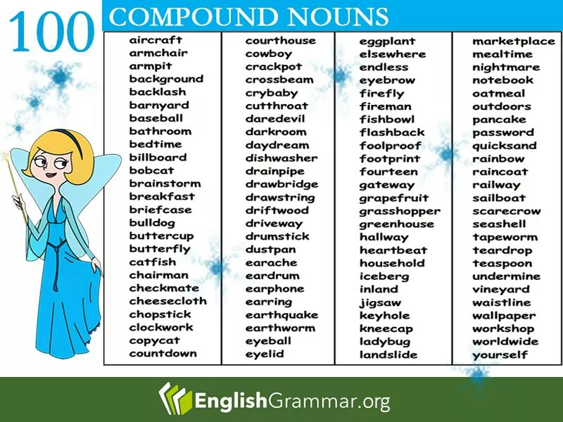 Compound Noun List Vocabulary Home