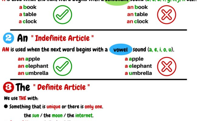 English Grammar Articles A And An Learn About Native