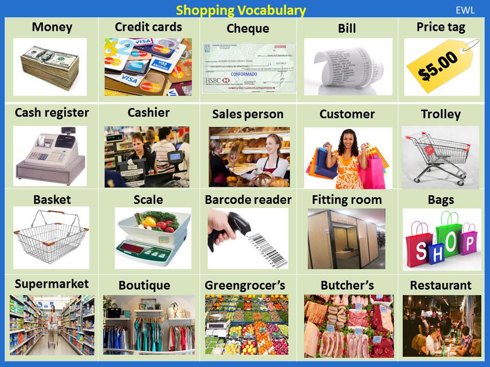Shopping Vocabulary – Vocabulary Home