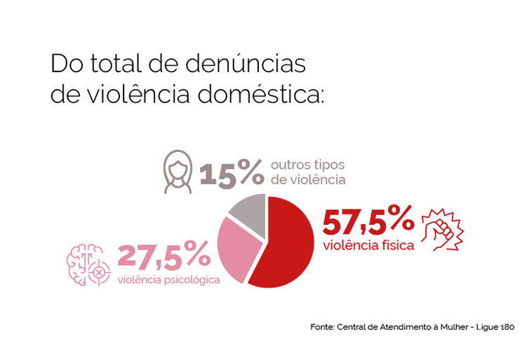 info-total-violencia
