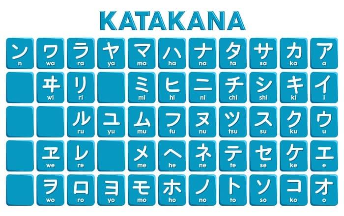 Como Aprender Hiragana e Katakana