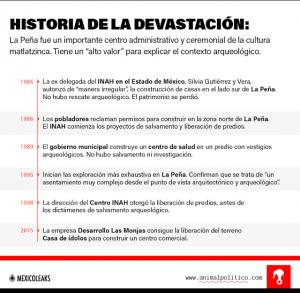 Historia de la devastación