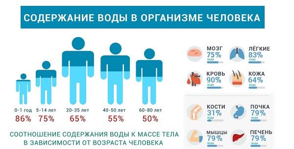 втб белгород кредит наличными