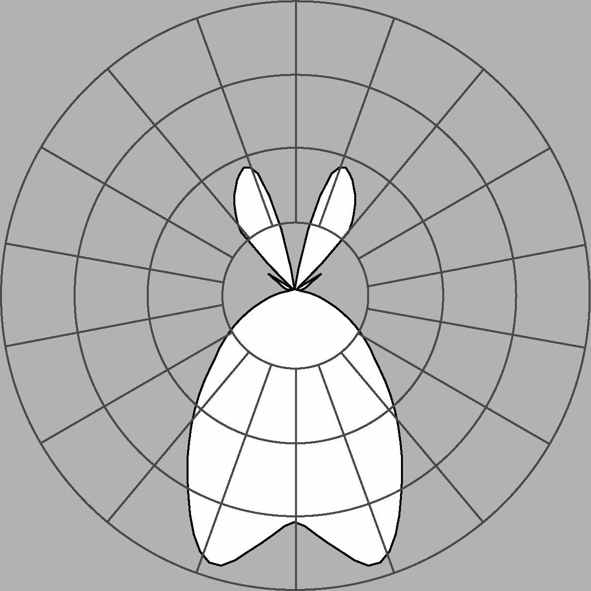 Cool Polar Graph Designs Pictures to Pin on Pinterest