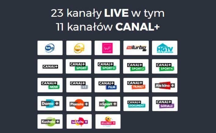 Player+ w pakiecie Canal+ udostępnia nowe kanały Canal+ Sport 3 i Canal+ Sport 4