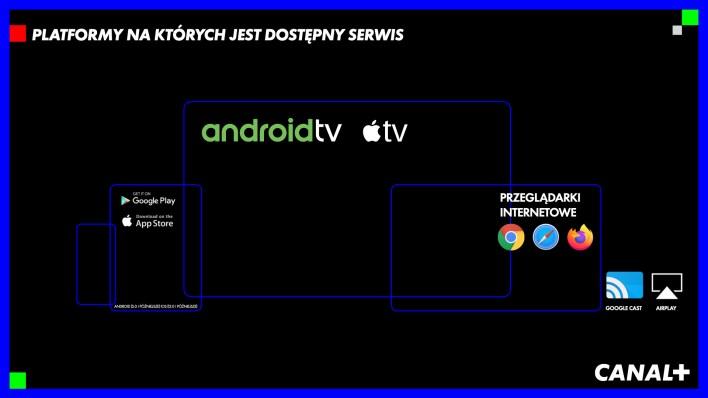 Canal+ - telewizja przez internet na wielu urządzeniach