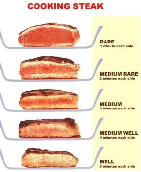 biefstuk recept
