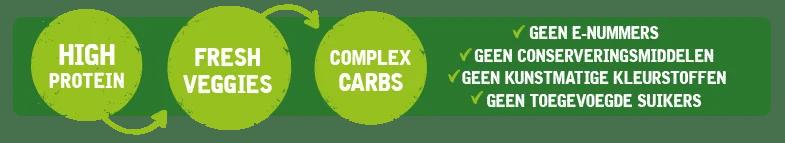 body en fit maaltijden gezond