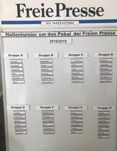 Auslosung Hallenpokal der Freie Presse Saison 2018/2019