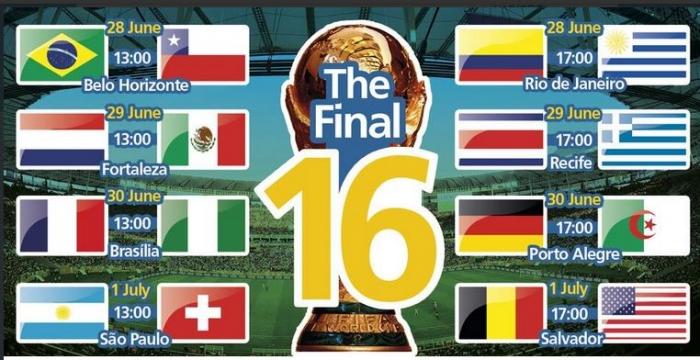 يمن فويس جدول مباريات دور الـ 16 لنهائيات كأس العالم مع