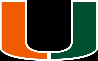 Miami 2021 Drenched in Disappointment