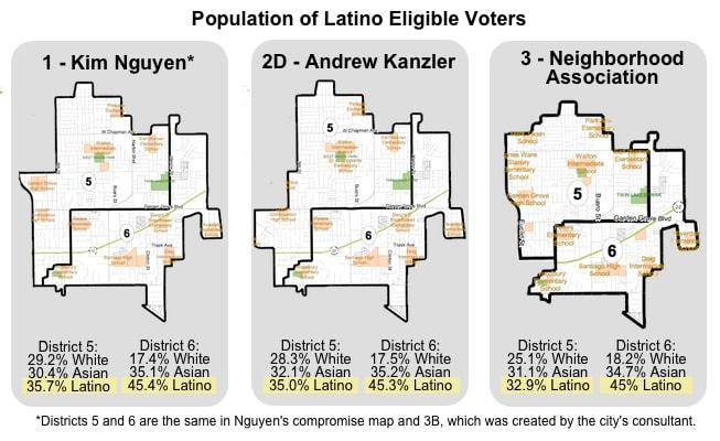 eligible latino voters
