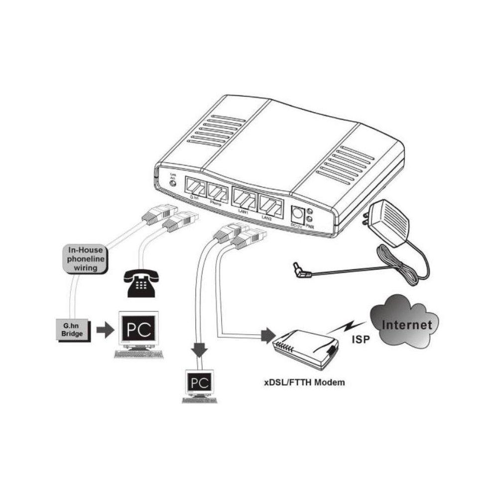 500 Mbit/s G.HN Modem, HomeGrid ITU G.9960 G.hn über