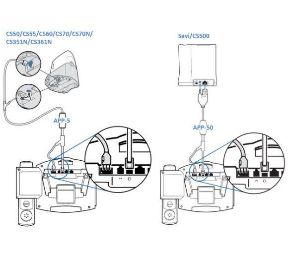 Plantronics APP-51 (Polycom EHS Kabel), 34,50