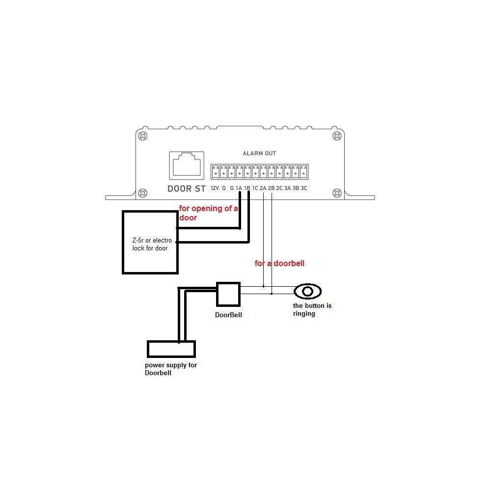Beward Intercom 1.3 mega pixel camera (SIP, MODBUS, ONVIF