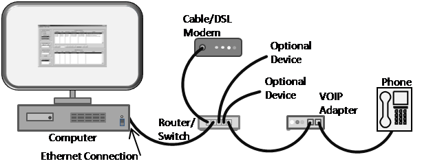 [DIAGRAM] Cell Phone Connection Diagram FULL Version HD