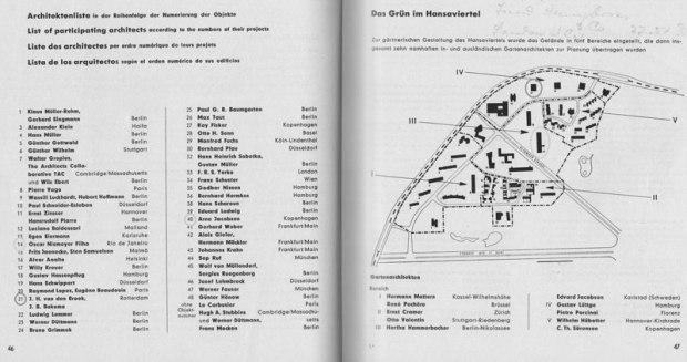 les architectes et le terrain d'INTERBAU