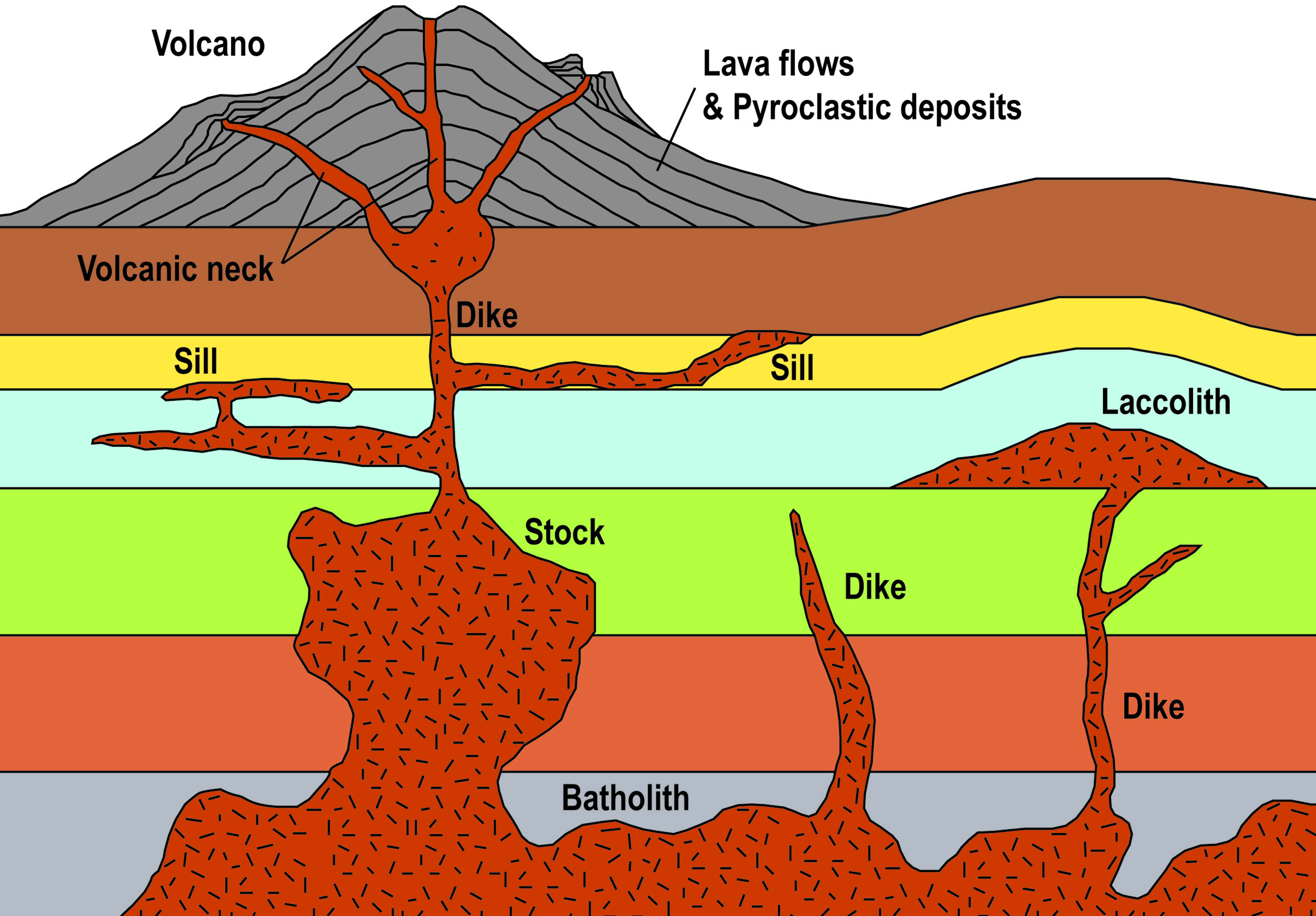inside volcano diagram vent electric fence wiring  a mountain that spits fire basics part