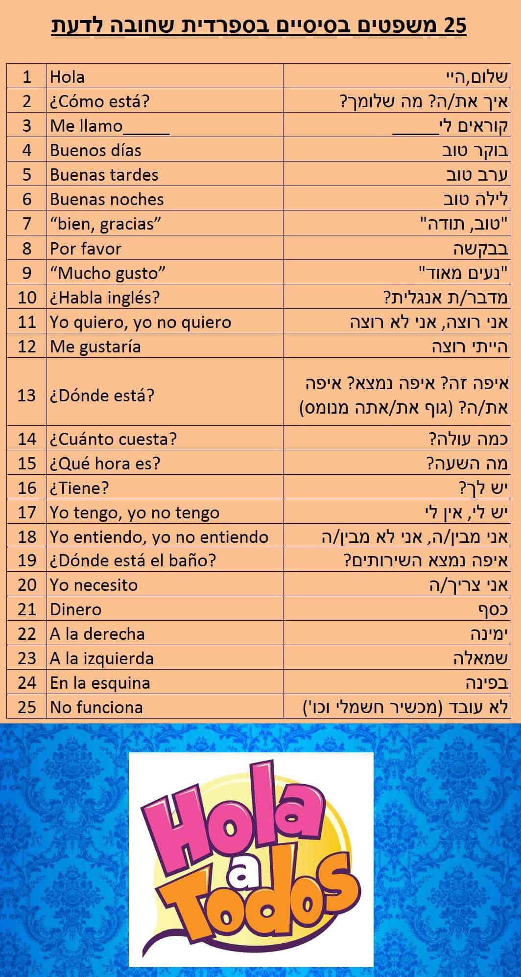 ללמוד ספרדית שיעור פרטי בספרדית משפטים בספרדית