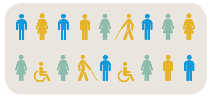 Inclusion is everyone's right
