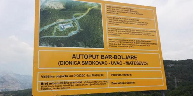 autoput crna gora