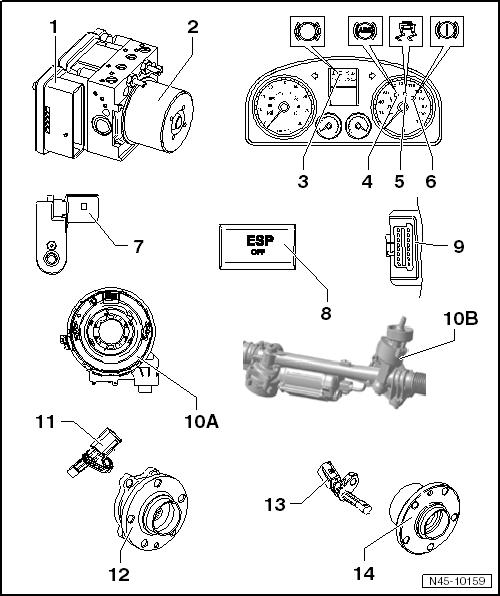 Volkswagen Workshop Manuals > Golf Mk5 > Brake systems