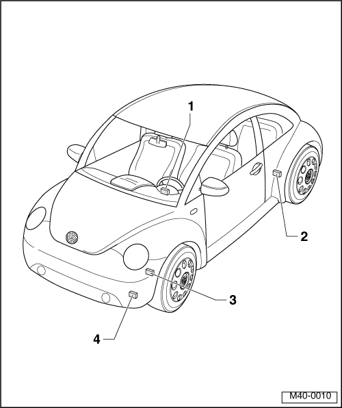 Volkswagen Workshop Manuals > New Beetle > Running gear
