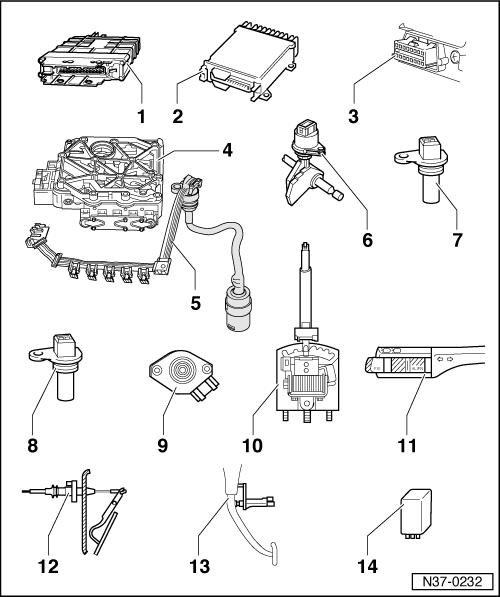 Volkswagen Workshop Manuals > Passat (B3) > Power