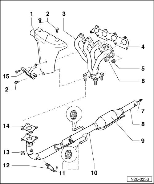 Volkswagen Workshop Manuals > Polo Mk3 > Power unit > 4