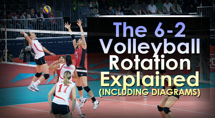 6 2 volleyball offense diagram how to wire a single pole light switch the rotation explained including diagrams