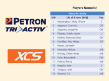 roster-petron