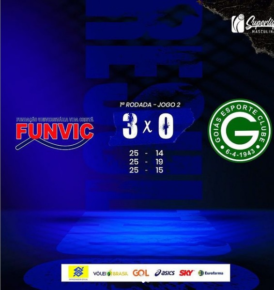 Brazil: defending champions made a great start under a new name. Win also for Blumenau