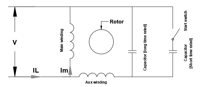 Capacitor Start Capacitor Run Motor Connection Diagram