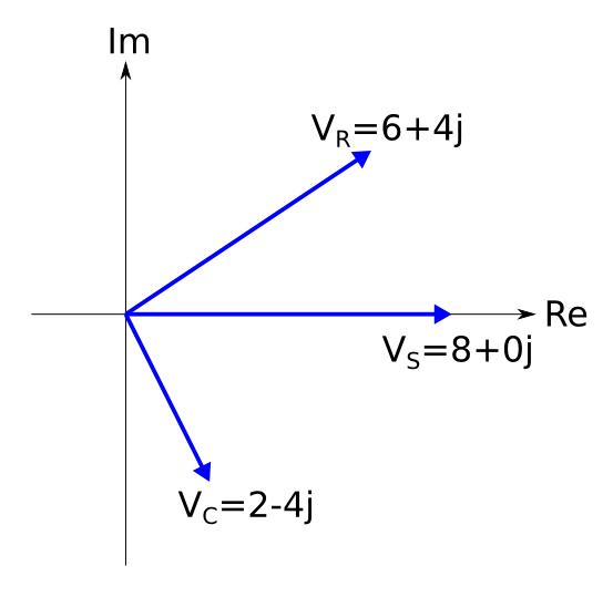 phasor_diagram_VrVsVc
