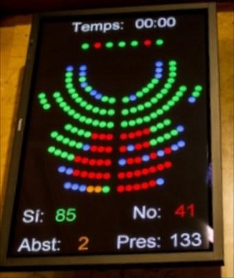 Votacions parlament Catalunya 23-01-2013