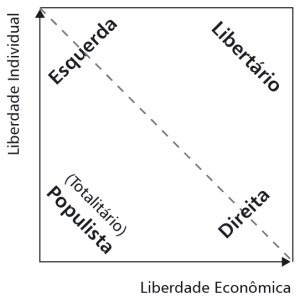 Franklin Ferreira - Igreja e Estado (1)
