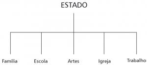Franklin Ferreira - Igreja e Estado (2)