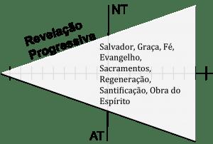 mauro-progressiva