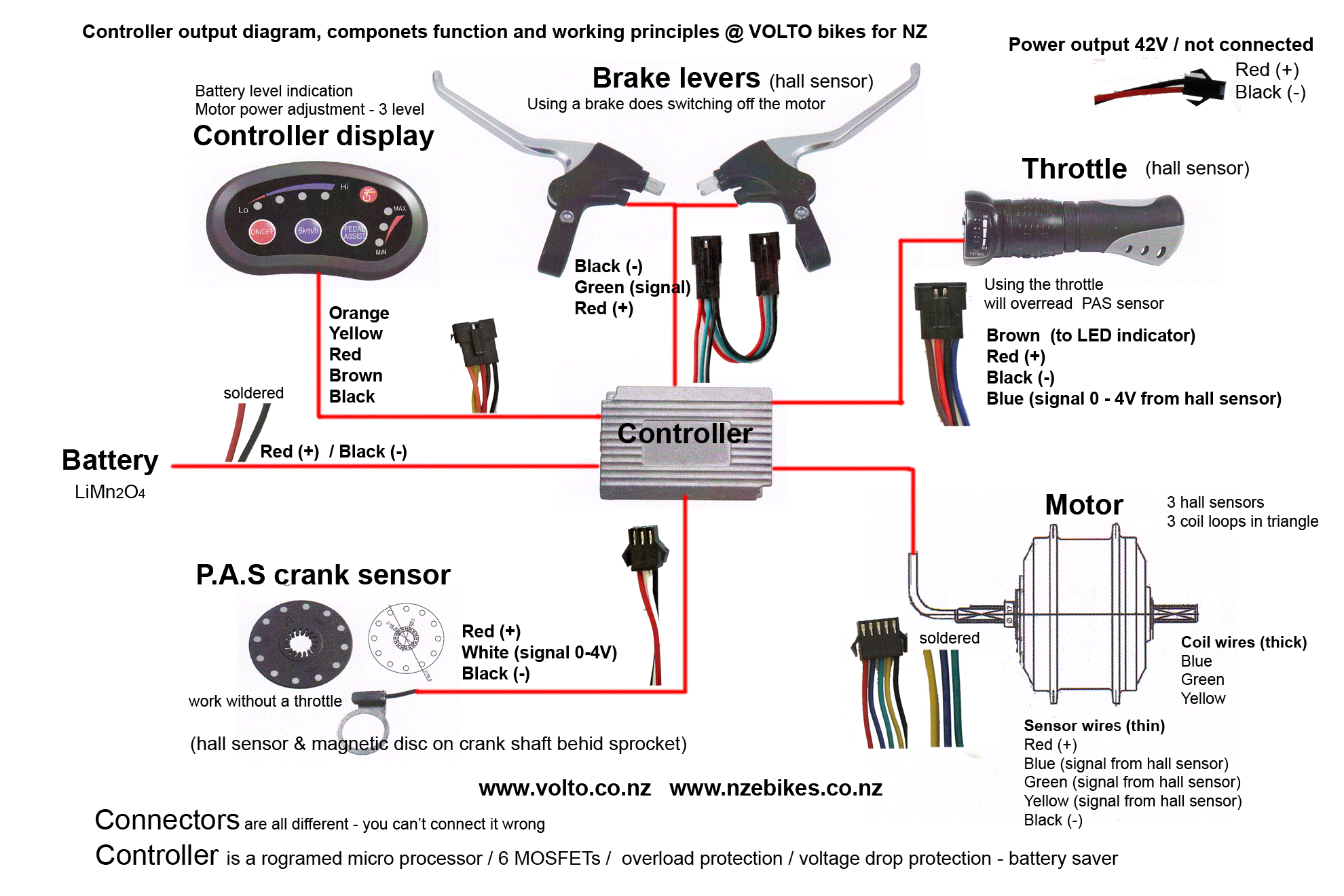 electric scooter wiring diagram s video cable bike somurich