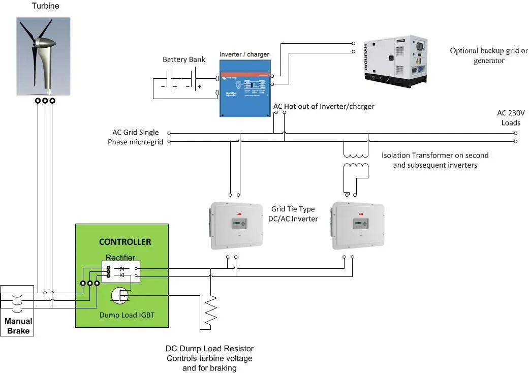 Wiring Diagram Further Off Grid Solar Power System Schematic Diagram