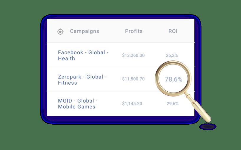 Voluum Vs CPVLab review- Analytics