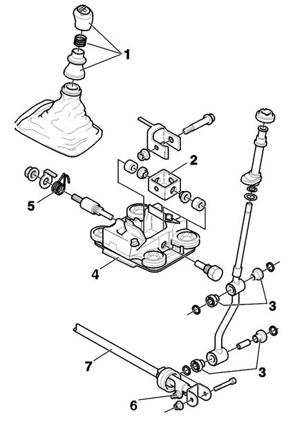 Alles over de schakelbusjes handbak en automaat (te laten