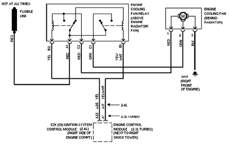 Jeep Cherokee Electric Fan Wiring Diagram