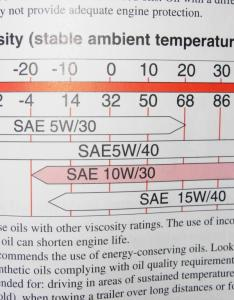 Owner   manual chart of viscosity range vs ambient temperature also synthetic volvo wagon project rh volvo wagon wordpress