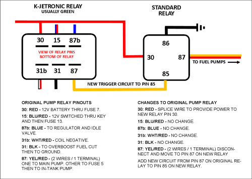 small resolution of fuel pump issues fuel pump relay diagram png