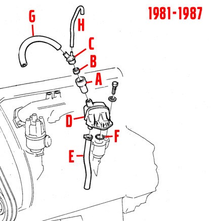 1997 Volvo 960 Engine Diagram Volvo Parts Diagram Wiring