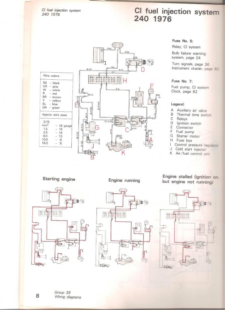 volvo 240 wiring diagram 1989 human eye parts 1986 dl 245 ~ elsalvadorla