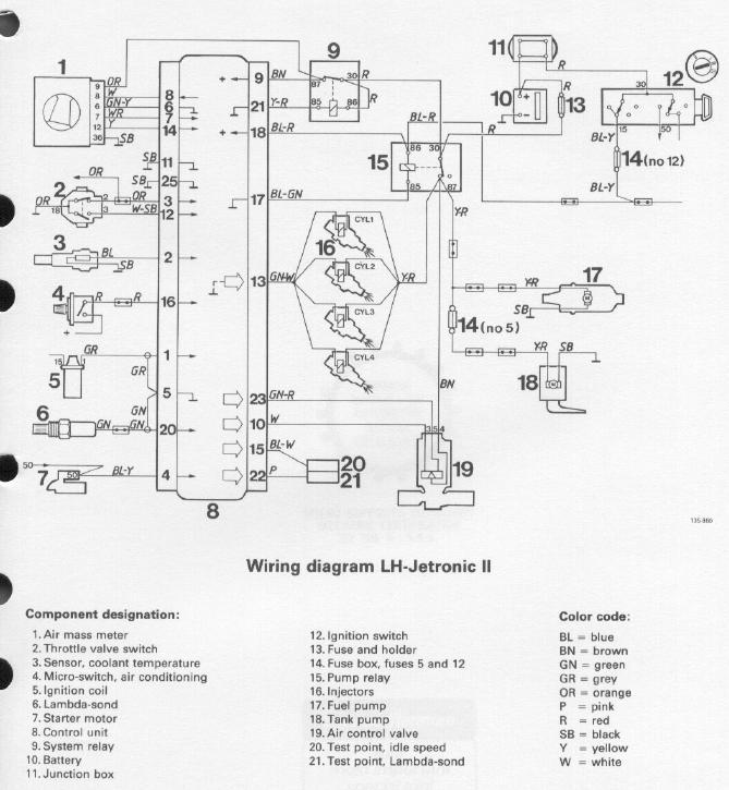 volvo 240 wiring diagram 1988 furthermore volvo 940 relay location